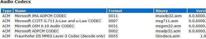 Vista list of audio codecs
